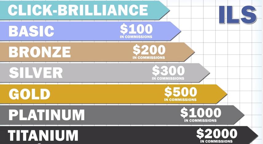 Infinite Leverage System Compensation Plan